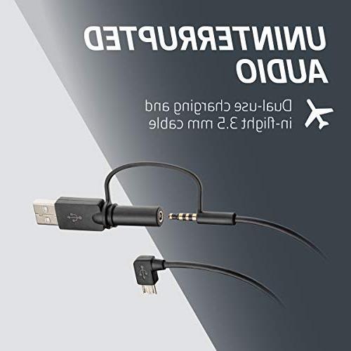 Wireless Headphones, Canceling