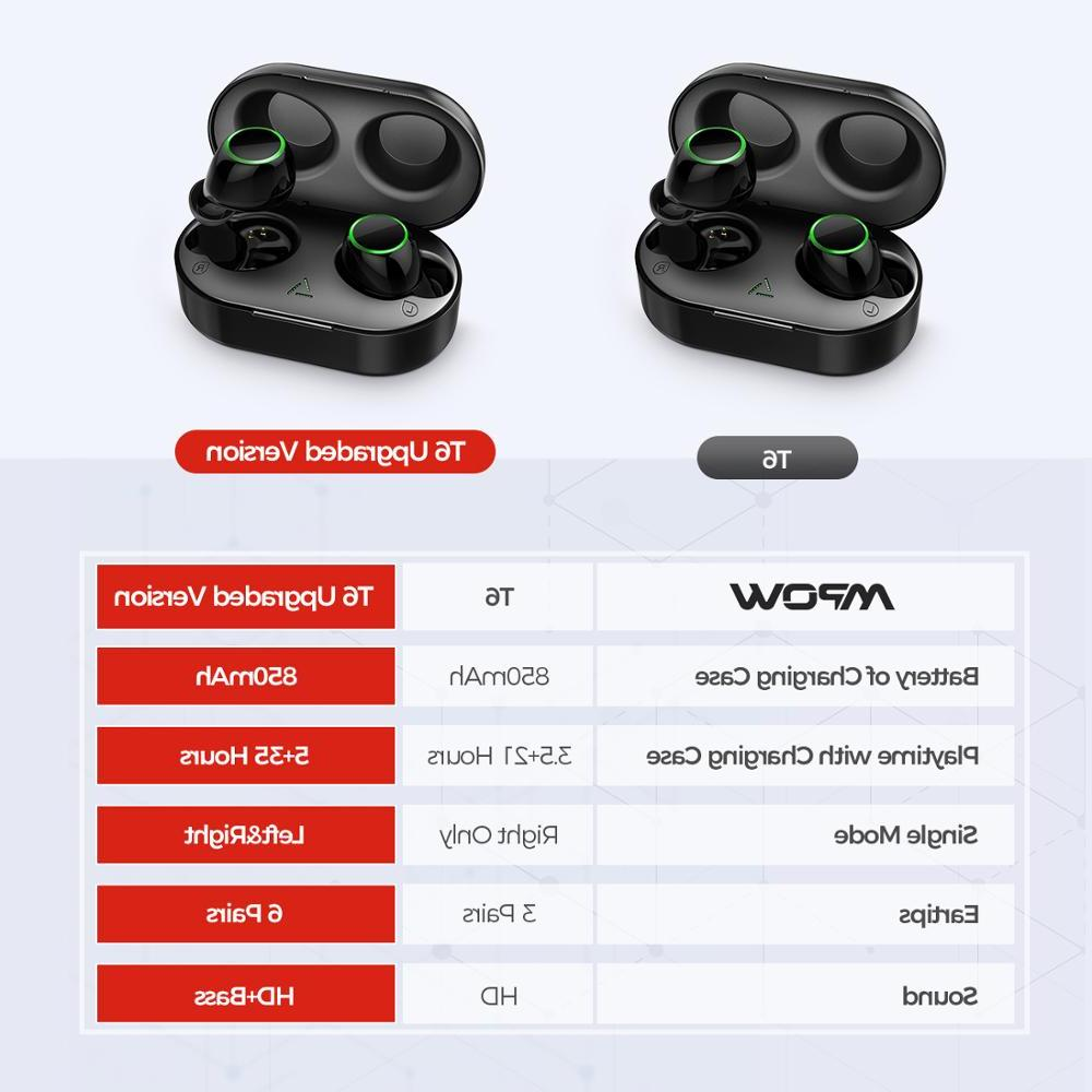 <font><b>Mpow</b></font> TWS Wireless <font><b>Bluetooth</b></font> ipx7 40h Playing Time Wireless Mic iPhone