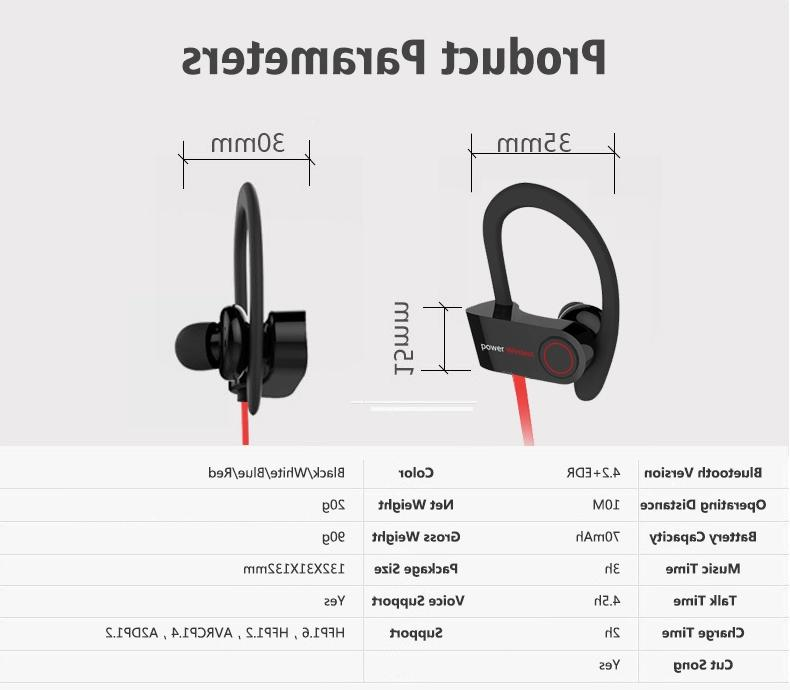Waterproof Bluetooth Stereo Sport in-Ear