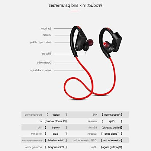 GRMN Bluetooth Wireless Headset with for