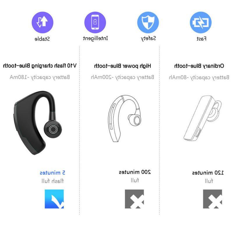 Wireless Headset Sports Earbud